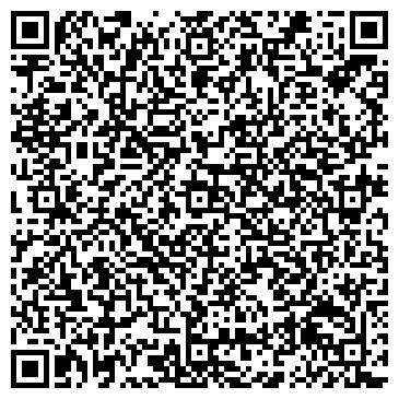 QR-код с контактной информацией организации ВЛАДИМИРКИНОВИДЕОСЕРВИС ГУК