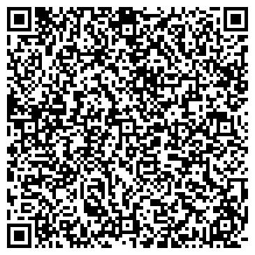 QR-код с контактной информацией организации НАЦИОНАЛЬНЫЙ БАНК ОТДЕЛЕНИЕ