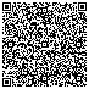 QR-код с контактной информацией организации ФЕДЕРАЛЬНЫЙ ЦЕНТР ОХРАНЫ ЗДОРОВЬЯ ЖИВОТНЫХ, ФГУ