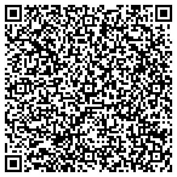 QR-код с контактной информацией организации АВТОМАТИКА И СИСТЕМЫ СВЯЗИ
