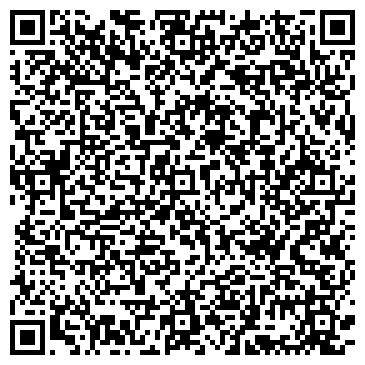 QR-код с контактной информацией организации ВЛАДИМИРКУРОРТ ОБЪЕДИНЕНИЕ