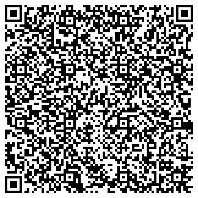 QR-код с контактной информацией организации УПРАВЛЕНИЕ ФЕДЕРАЛЬНОЙ СЛУЖБЫ СУДЕБНЫХ ПРИСТАВОВ ПО ВЛАДИМИРСКОЙ ОБЛАСТИ