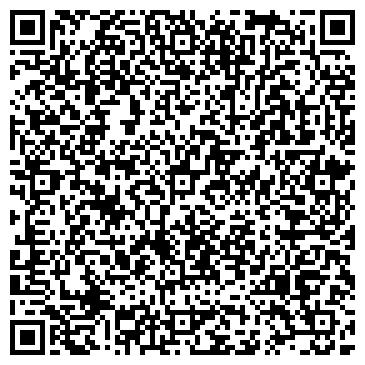 QR-код с контактной информацией организации ПРЕДПРИЯТИЕ ТЕПЛОЭНЕРГЕТИКИ КУП