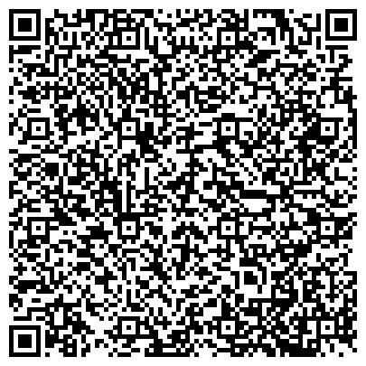 QR-код с контактной информацией организации ВЛАДИМИРСКАЯ ОРГАНИЗАЦИЯ ЖЕНЩИН В МЕЖДУНАРОДНОЙ ТОРГОВЛЕ НЕКОММЕРЧЕСКОЕ ПАРТНЕРСТВО
