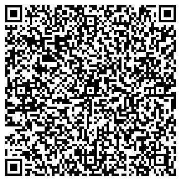 QR-код с контактной информацией организации ИНСТИТУТ ГУМАНИТАРНЫХ И ТЕХНИЧЕСКИХ ИССЛЕДОВАНИЙ