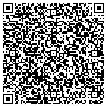 QR-код с контактной информацией организации ВИТЯЗЬ РУПП ФИЛИАЛ Г.МОГИЛЕВСКИЙ