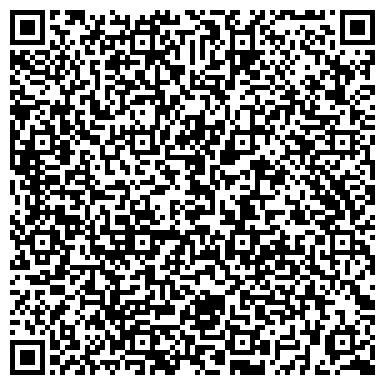 QR-код с контактной информацией организации НЕЗАВИСИМОЕ АГЕНТСТВО РЕГИОНАЛЬНЫХ ИССЛЕДОВАНИЙ