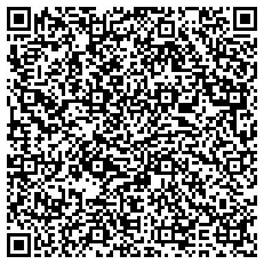 QR-код с контактной информацией организации ЦЕНТР ИНСТИТУТА СОЦИОЛОГИИ РАН РЕГИОНАЛЬНЫЙ