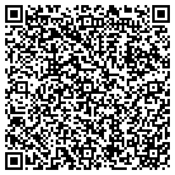 QR-код с контактной информацией организации АВТОБАНК-НИКОЙЛ АКБ, ОАО