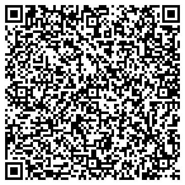 QR-код с контактной информацией организации АВТОМАТИКА И СИСТЕМЫ СВЯЗИ, ООО