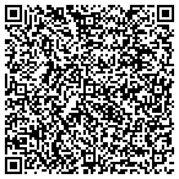 QR-код с контактной информацией организации НЕЗАВИСИМОЕ АГЕНТСТВО НЕДВИЖИМОСТИ
