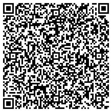 QR-код с контактной информацией организации НЕЗАВИСИМОЕ АГЕНТСТВО НЕДВИЖИМОСТИ, ООО