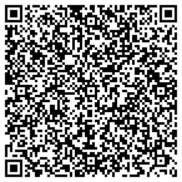 QR-код с контактной информацией организации ЦЕНТР НЕДВИЖИМОСТИ И ФИНАНСОВЫХ ОПЕРАЦИЙ, ЗАО