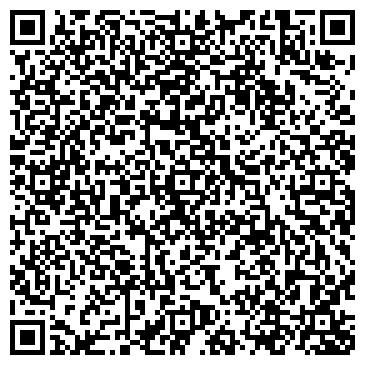 QR-код с контактной информацией организации НИКОЛОГОРСКИЙ РАЙПРОМКОМБИНАТ, ОАО
