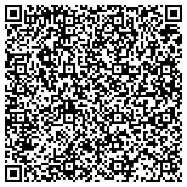 QR-код с контактной информацией организации МУ БОБРИКИ, ИСТОРИКО-МЕМОРИАЛЬНЫЙ МУЗЕЙНЫЙ КОМПЛЕКС