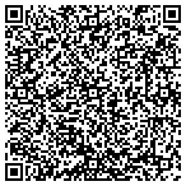 QR-код с контактной информацией организации ЕЛЕЦКИЙ ГОРОДСКОЙ КРАЕВЕДЧЕСКИЙ МУЗЕЙ