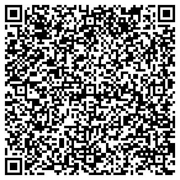 QR-код с контактной информацией организации ПЕРЕЛИВАНИЯ КРОВИ ОБЛАСТНАЯ СТАНЦИЯ ГУЧ
