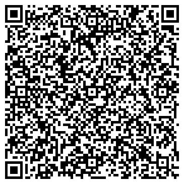 QR-код с контактной информацией организации АГЕНТСТВО ЦМТО ФСФО РОССИИ ОБЛАСТНОЕ