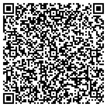 QR-код с контактной информацией организации РАСХОДНЫЕ МАТЕРИАЛЫ