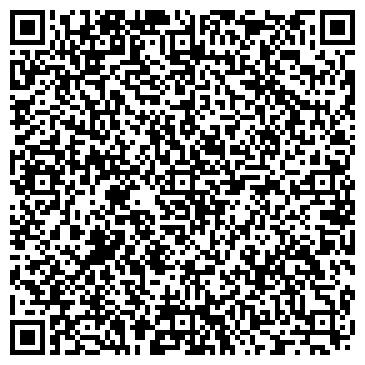 QR-код с контактной информацией организации № 1 ИМ. КРАСНОГО КРЕСТА ГОРОДСКАЯ БОЛЬНИЦА