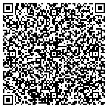 QR-код с контактной информацией организации МЕДИКО-САНИТАРНАЯ ЧАСТЬ АО КТЗ