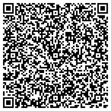 QR-код с контактной информацией организации ЦЕНТР ДЕЛОВОЙ ИНФОРМАЦИИ КТПП