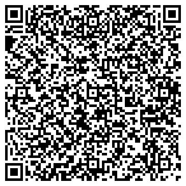 QR-код с контактной информацией организации КИНЕШЕМСКИЙ МУКОМОЛЬНЫЙ ЗАВОД, ОАО