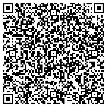 QR-код с контактной информацией организации КРАСНАЯ ВЕТКА ПРОФИЛАКТОРИЙ АО