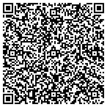 QR-код с контактной информацией организации № 6 ПОЛИКЛИНИКА ПЕРВОГО МЕДИЦИНСКОГО ОБЪЕДИНЕНИЯ