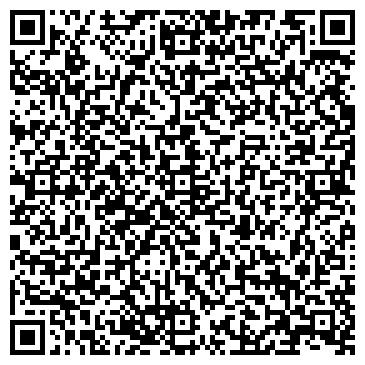QR-код с контактной информацией организации ЗАГЛЯНИ-КА МАГАЗИН-ЛАВКА