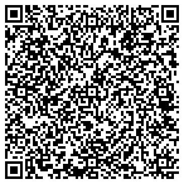 QR-код с контактной информацией организации № 2 ЦБ ГОРОДСКОЙ АДМИНИСТРАЦИИ