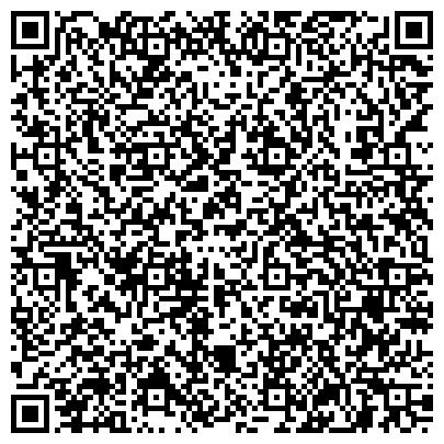 QR-код с контактной информацией организации ГРАНИ ЦЕНТР РАЗВИТИЯ ОРГАНИЗАЦИЙ И УПРАВЛЕНИЯ ИЗМЕНЕНИЯМИ ДО НОУ