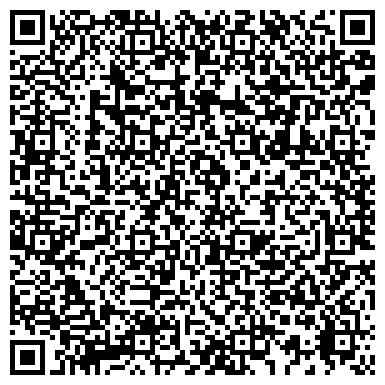 QR-код с контактной информацией организации КОСТРОМА-МОСКВА МАРКЕТИНГОВЫЙ ЦЕНТР МЕЖРЕГИОНАЛЬНЫЙ