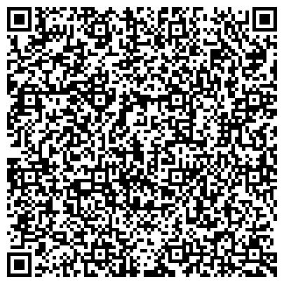 QR-код с контактной информацией организации УПРАВЛЕНИЕ ГОСУДАРСТВЕННОЙ ВНЕВЕДОМСТВЕННОЙ ЭКСПЕРТИЗЫ ПРОЕКТОВ ОБЛАСТИ