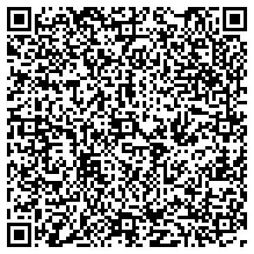 QR-код с контактной информацией организации № 8640/033 БАНК СБЕРБАНКА РФ