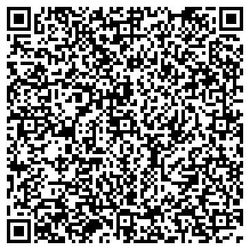 QR-код с контактной информацией организации № 8640/039 БАНК СБЕРБАНКА РФ