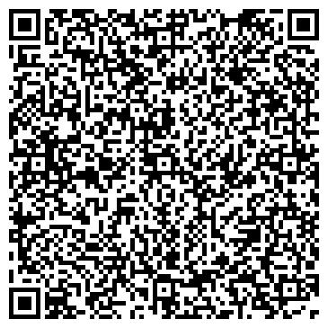 QR-код с контактной информацией организации № 8640/041 БАНК СБЕРБАНКА РФ