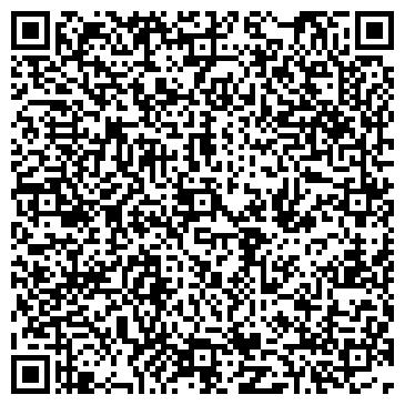 QR-код с контактной информацией организации № 8640/042 БАНК СБЕРБАНКА РФ