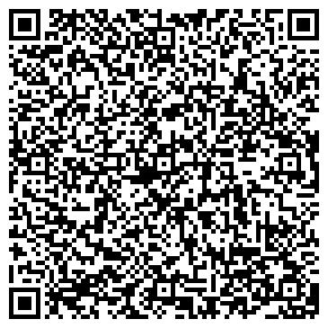 QR-код с контактной информацией организации № 8640/080 БАНК СБЕРБАНКА РФ