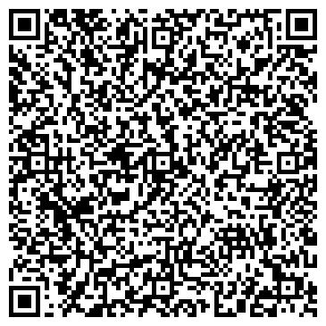 QR-код с контактной информацией организации ФИНАНСОВАЯ ГРУППА ЭЛИТА АРТ