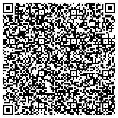 QR-код с контактной информацией организации ЦЕНТР ТОРГОВЛИ И ОБСЛУЖИВАНИЯ ЭЛЕКТРОИНСТРУМЕНТОВ И БЕНЗОПИЛ ИП