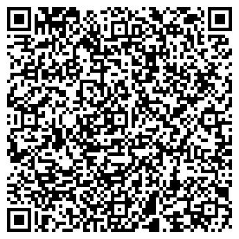 QR-код с контактной информацией организации МАГАЗИН № 33 ПРОДТОВАРЫ