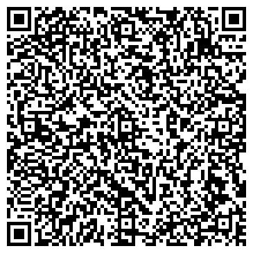 QR-код с контактной информацией организации ПЛАНЕТА, МАГАЗИН ЧП СОКОЛОВОЙ Т. В.