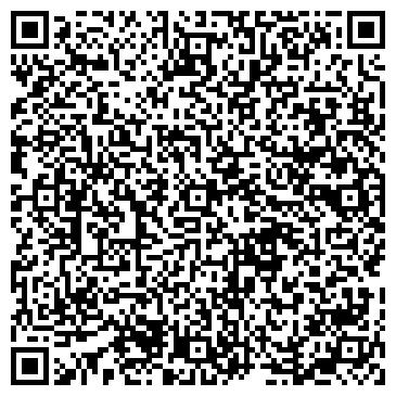 QR-код с контактной информацией организации ПРОДТОВАРЫ, МАГАЗИН ООО РУССКИЙ ПРЯНИК