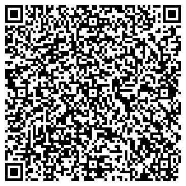 QR-код с контактной информацией организации ЦЕНТР РЕПРОДУКТИВНОЙ МЕДИЦИНЫ