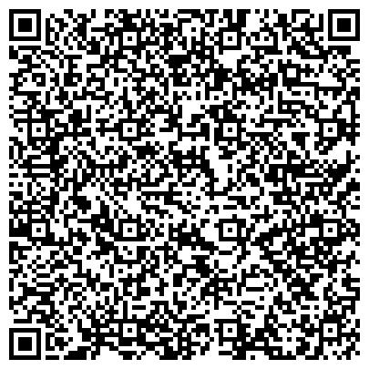 """QR-код с контактной информацией организации МБУ ДО г.Костромы """"Детская художественная школа №2 им. Н.Н. Купреянова"""""""