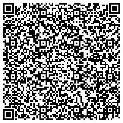 QR-код с контактной информацией организации УЧЕБНО-МЕТОДИЧЕСКИЙ ЦЕНТР ПО ОБРАЗОВАНИЮ ДЕПАРТАМЕНТА КУЛЬТУРЫ ОБЛАСТНОЙ