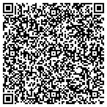 QR-код с контактной информацией организации ИЗБИРАТЕЛЬНАЯ КОМИССИЯ МО Г. КОСТРОМЫ