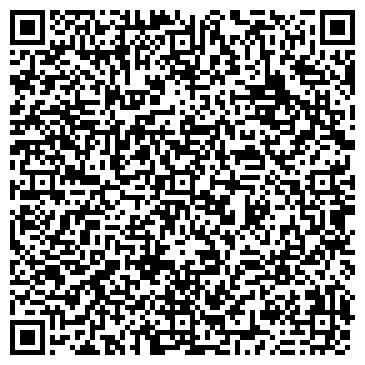 QR-код с контактной информацией организации ЗНАМЕНСКАЯ РОЩА САНАТОРИЙ МАТЕРИ И РЕБЕНКА