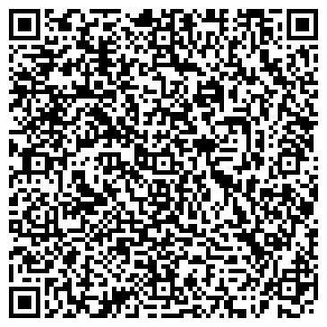 QR-код с контактной информацией организации МЕДИКО-САНИТАРНАЯ ЧАСТЬ ООО БИВОЛИ